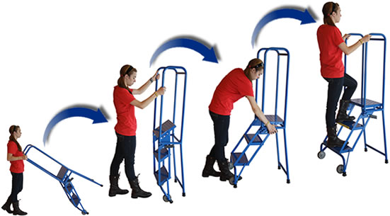 Series of four photos showing worker rolling 3-step lock n stock then standing it up then locking it in place then climbing it