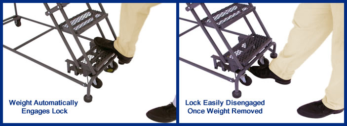 Split photo of foot putting weight on ladder step engaging lock and foot disengaging lock using lever under step